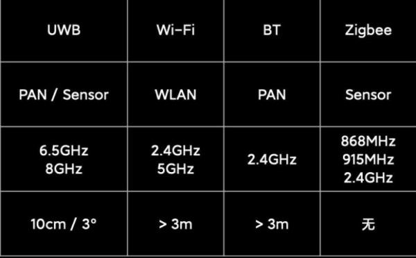 Xiaomi показала, как работает одна из фишек Galaxy Note 20 Ultra